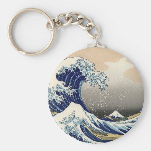 Great Wave off Kanagawa Basic Round Button Keychain