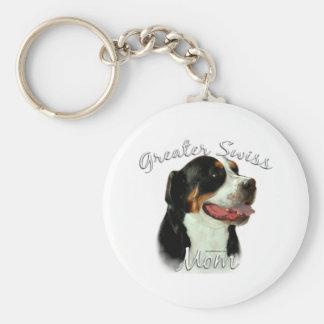 Greater Swiss Mountain Dog Mom 2 Basic Round Button Keychain