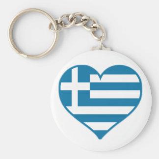Greece Love Basic Round Button Keychain