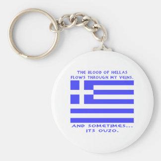 Greek Ouzo Basic Round Button Keychain