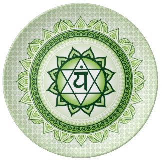 Green Anahata, 4th Chakra Green Plate