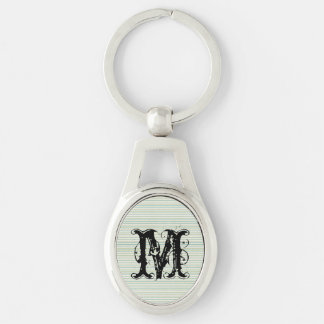 green and blue pinstripe key chain