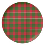 Green And Red Plaid Fabric Background Plates
