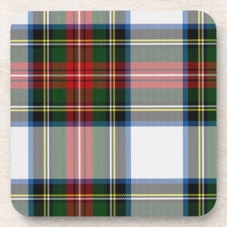 Green and Red Tartan Plaid Coaster
