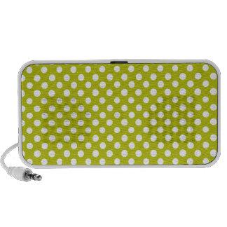 Green and White Polka Dots Travel Speaker