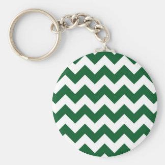 Green and White Zigzag Keychain