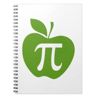 Green Apple Pi Journal