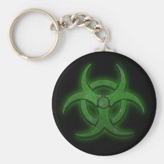 Green Biohazard Keychain