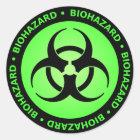 Green Biohazard Symbol Sticker