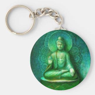 Green Buddha Keychain