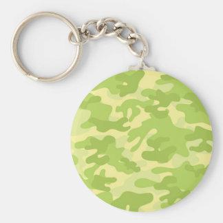 Green Camo Design Basic Round Button Keychain