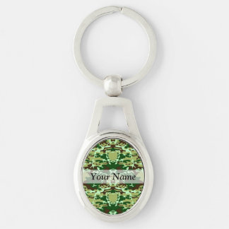 Green camo keychain