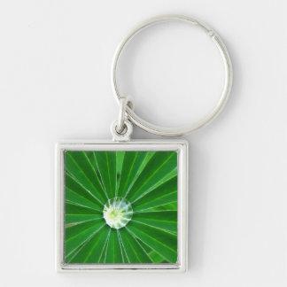 Green Energy  Keychain