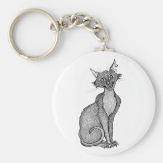 Green Eyed Creepy Cat Keychain