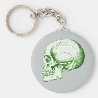 Green Human Skull Basic Round Button Keychain