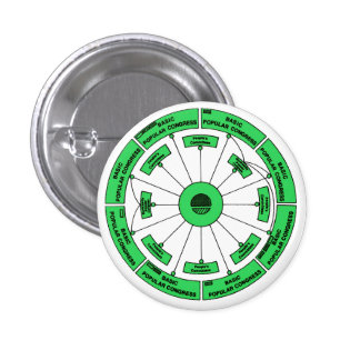Green Libya Jamahiriya Pinback Button