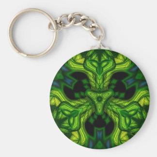 Green Man Goblin – Emerald and Gold Mask Keychain