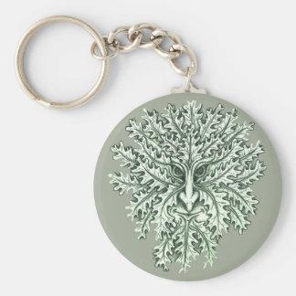 Green Man Keychain