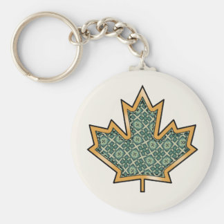Green Mix & Match Collectables - 5 Keychain