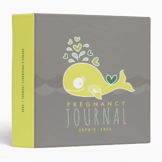 Green Mommy Whale Neutral Pregnancy Journal Binder