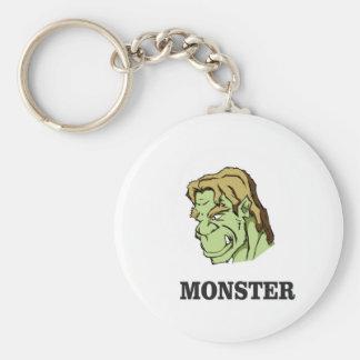 green monster man keychain