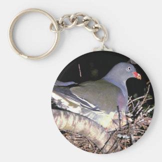 Green Pigeon Keychains