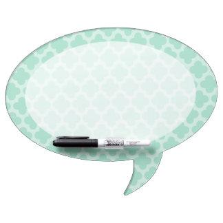 Green Quatrefoil Oval Talk Bubble Dry Erase Board