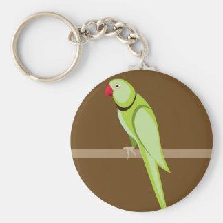 Green ringneck parrot vector keychain