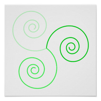 Green Tri-Color Spiral of Life Poster