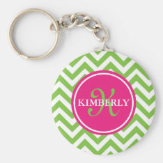Green With Envy Keychain at Zazzle