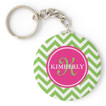 Jmariegarza Green with Envy Keychain