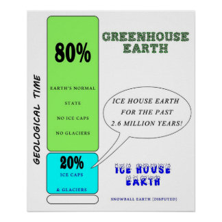 Greenhouse vs. Icehouse Earth, The Poster