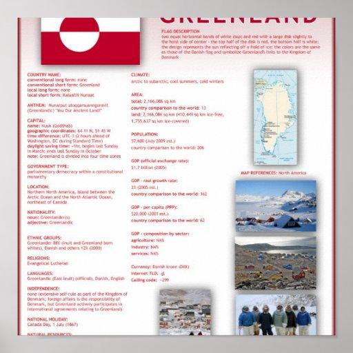 Greenland Print