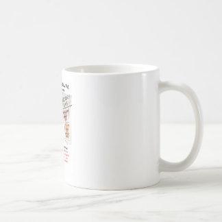 Greeslop, the Fast Food Fiend Coffee Mug