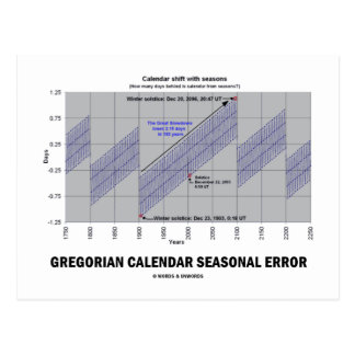 Gregorian Calendar Seasonal Error (Earth Science) Postcard