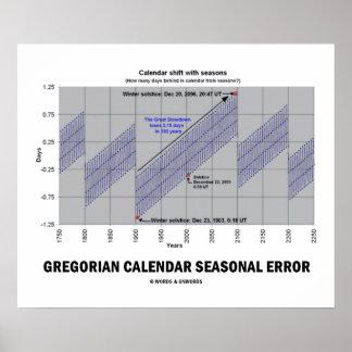 Gregorian Calendar Seasonal Error (Earth Science) Poster