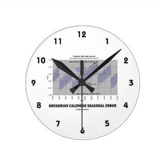 Gregorian Calendar Seasonal Error (Earth Science) Round Clock