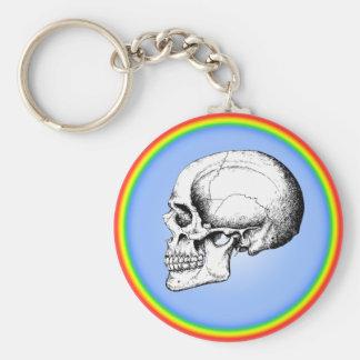 Grey Human Skull side Keychain