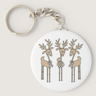 Grey Ribbon Reindeer (Diabetes) Keychain