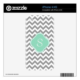Grey & White Zigzag Custom Monogram iPhone 4 Skin