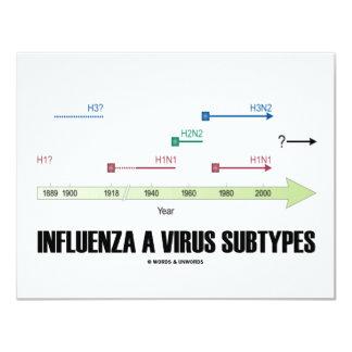 """Gripe subtipos de un virus (medicina de la salud) invitación 4.25"""" x 5.5"""""""
