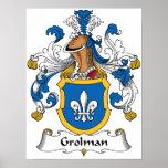 Grolman Family Crest Poster