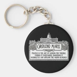 Groucho Marx on Politics Basic Round Button Keychain