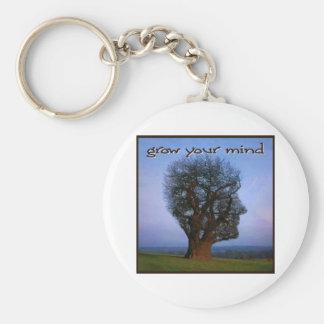 Grow Your Mind Basic Round Button Keychain
