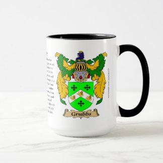 Grubbs Family Coat of Arms Mug