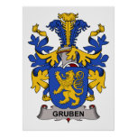 Gruben Family Crest Posters