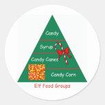Grupos de alimentos del duende etiqueta redonda