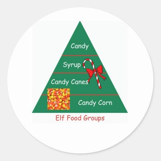 Grupos de alimentos del duende pegatina redonda