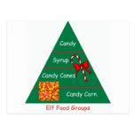 Grupos de alimentos del duende tarjetas postales