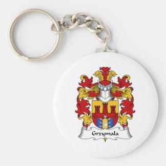 Grzymala Family Crest Keychain
